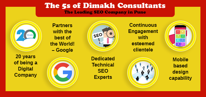 Dimakh SEO best practices in Pune